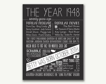 Printable Birthday Facts ~ The year 1918 personalized 100th birthday poster printable