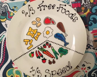 Slimming portion control plate visual aid to change your world ornimental EE diet