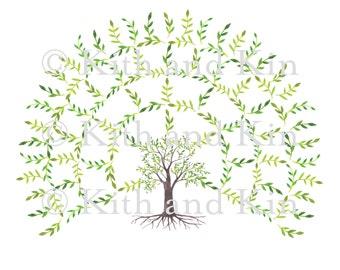 Genealogy Fan Chart Template - 5 Generations- BLANK