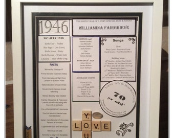 70th Birthday Fact Frame