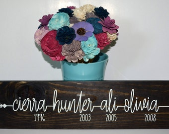 CUSTOM MADE Personalized Wood Sign/ Kids/ Birth year/ Family