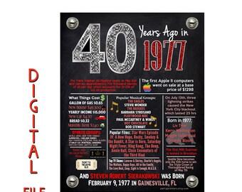 40th birthday decorations, birthday party decorations, 40th birthday party, party poster, 40th birthday party decorations, 40th party