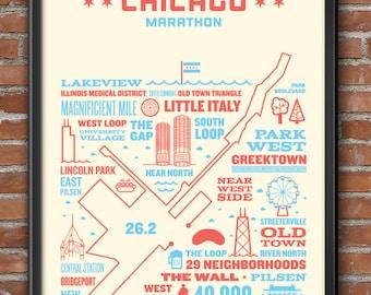 The Neighborhoods of the Chicago Marathon
