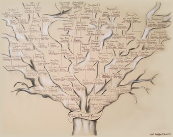 CUSTOM Family Tree, 10 Generation, Hand-painted