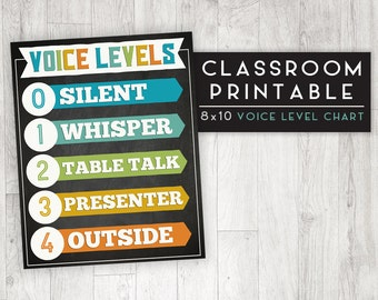 Classroom Printable Poster, Voice Level Chart, Classroom Management, Classroom Decor, INSTANT DOWNLOAD - 8x10