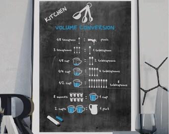 Kitchen Conversion Chart, Kitchen Measurement Chart print, Kitchen chalkboard  poster, Conversion chart,