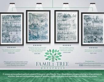 5 Generation Family Tree Portrait