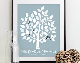 Gift for Parents Anniversary Gift - Personalized Family Tree Art Print - Father of Bride Gift - Wedding Grandparent Gift