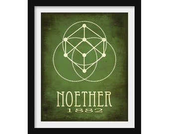 Math Poster, Science Gift, Theoretical Physics Poster, Emmy Noether, Math Decor, Algebra Teacher Gift, Geometric Art, Science Wall Art Print