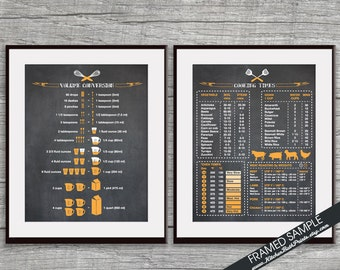 Kitchen Conversion and Cooking Times Chart - Set of 2 Art Prints (Featured on Blackboard with Clementine) Kitchen Art Print Posters