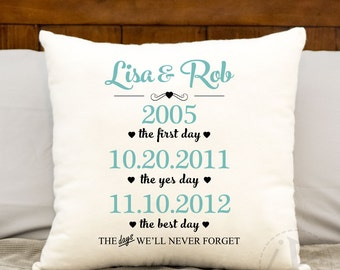 2nd Anniversary Cotton Gift, Second Anniversary Cotton Gift, Personalized Two Year Anniversary, The days we'll never forget