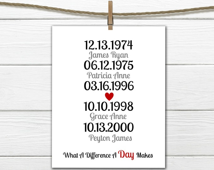 Important Date Print What A Difference A Day Makes - Family Dates