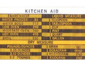1 Vintage Lenticular Kitchen Aid with Metric to USA Conversions (Flicker, Flasher, Winky) - Vari-Vue     (DR-001)