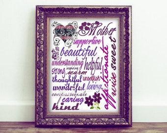 Mother Subway Art, Mom Subway Art, Mother Word Art, Mothers Day Gift, Birthday Gift, Mom Gift, Instant Download, PRINTABLE DIGITAL FILE