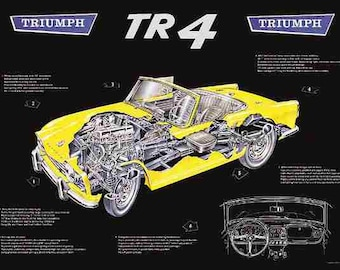 TRIUMPH Tr4 Workshop and Full PARTs MANUALs -520pgs for TR 4 TR4A Service & Repair