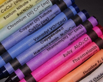 Chemistry Crayon CLEAR labels - set of 8
