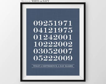 What a Difference a Day Makes Custom Dates Print Gift For Grandparents Gift Special Dates Family Birthdates of Grandchildren Birthdays Print