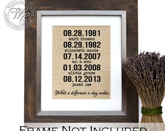 What a difference a day makes, Burlap Print, Personalized Burlap Print, Family Sign, Gift for Mom, Gift for Dad, Gift for Parents