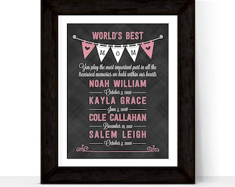 mothers day from kids, worlds best mom print or canvas, mothers day from son, birthday gift for wife her women,