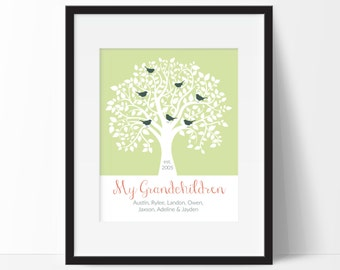 Grandma Family Tree - Gift for Mom - Personalized Grandma Gift - Mother's Day Gift for Grandma - Family Tree for Grandma - Gift for Grandma