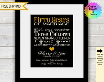 50th Wedding Anniversary Gifts for Parents, 50th Anniversary Gifts, Golden Anniversary, Anniversary Sign, Poster, Print, Canvas, Printable