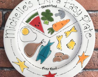 Portion Control Plate, Slimming World Plate, Diet Plate, Healthy Eating Plate, Weight Loss Plate, Healthy Eating, Personalised Diet Food