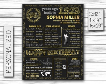 Printable Birthday Facts ~ 1923 fun facts etsy