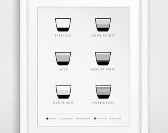 Coffee, Kitchen, Decor, Poster, Wall Prints, Wall Art, Printable Art, Digital Art, Wall Decor, Wall Print, Print Download, Art Printable