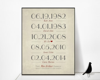 What A Difference A Day Makes Special Dates Print Family Dates Important Dates Print Birthdays Print Custom Date Print Important Date Art