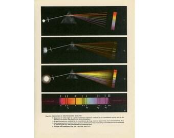 c. 1959 COLOR SPECTRUM LITHOGRAPH - original vintage print - spectroscopic analysis - sun prism chromosphere solar light absorption