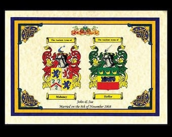 Double coat of arms