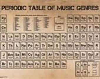 "Periodic Table of Music Genres - 24x36"" Poster"