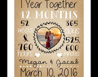 1 First anniversary gift for boyfriend, 1 year anniversary girlfriend gift dating anniversary time together husband and wife, 2 3 4 5 6 7 8