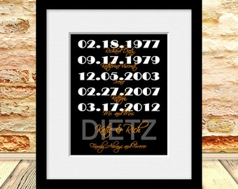 Memorable Family Dates, Important Family Dates Print, Customized Special Dates Print, Anniversary Gift, Family Always and Forever