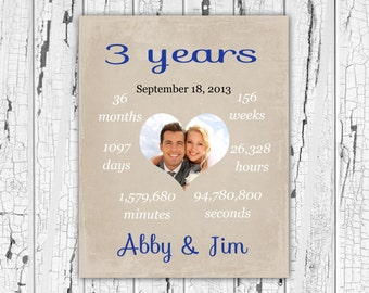 Third Anniversary Gift Together 3 Year Anniversary Gift For Boyfriend For Girlfriend, Dating, Time Together First Met, Husband And Wife Love