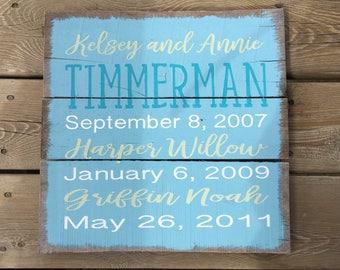 Custom Family Names Pallet Board Sign