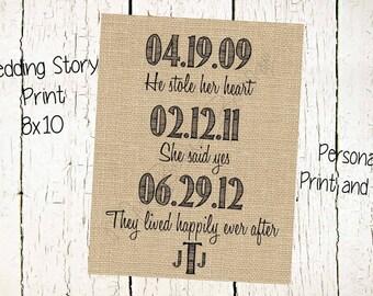 PERSONALIZED Wedding Story Print- 8x10