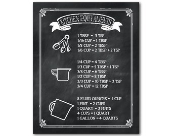 Kitchen Equivalents Chalkboard PRINT - Kitchen Wall Art - Typography Housewarming Gift - Kitchen conversion equivalent measurement poster