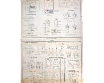 Midcentury Schoolroom Map Describing the Properties of Heat