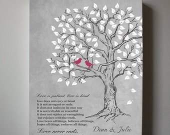Couples Gift Personalized Family Tree Canvas Art - Love is Patient Love is Kind Family Tree, Gift for Couples, Anniversary , Wedding Gift