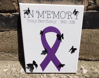 In Memory Awareness Canvas