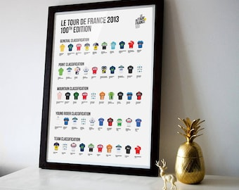TdF 2013 - Edition 100 - Top Tens Classifications Poster Print - Le Tour de France 2013 - Illustrated Cycling Poster Art