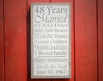 Personalized Anniversary Sign Wooden Anniversary Gift Handpainted Anniversary Wood Sign 1x2