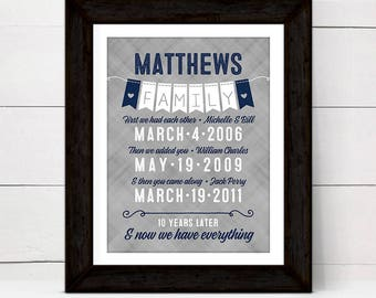 10 year anniversary gift for women wife her, personalized wall art print, first we had each other