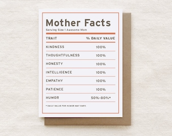 Funny Mother's Day Card, Funny Birthday Card for Mom, Mother's Day Gift, Funny Card for Mom, Mom Birthday Card - Mother Facts
