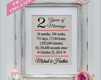 Cotton Anniversary Gift for Her | Wedding Date Print | Perfect Gift for Engagements, Weddings, Anniversaries |  Cotton Anniversary (404-2)