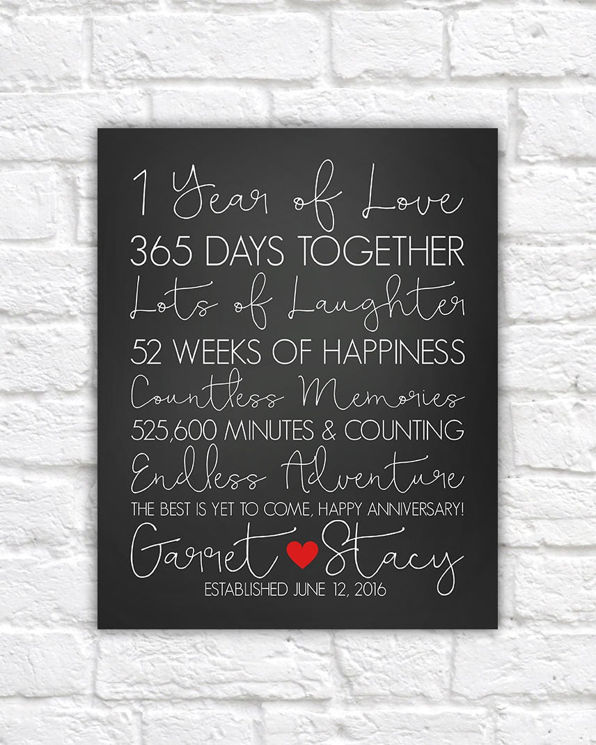 1st Wedding Anniversary Gifts For Men: 1 Year Anniversary Gifts, First Anniversary, 1st Year