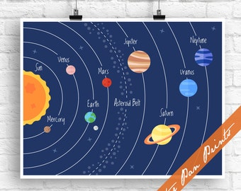Our Solar System Map (planets) - Inspired Art Print (Unframed) (Featured in Navy) Outer space Art Prints for Kids