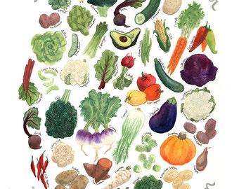 Veggie Seasonality Print