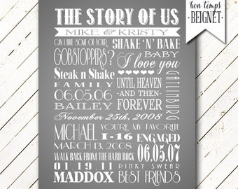 The Story of Us - Digital Download - Custom Printable Poster - Love Story